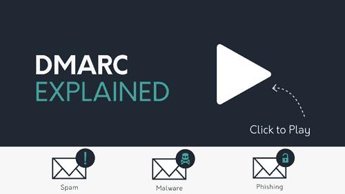 DMARC-Explained